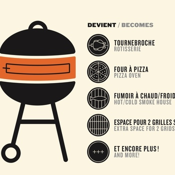 Photo du logo du All-In-1 BBQ